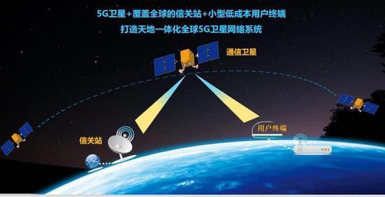 我国首颗5G卫星出厂 一颗卫星能覆盖50个上海市